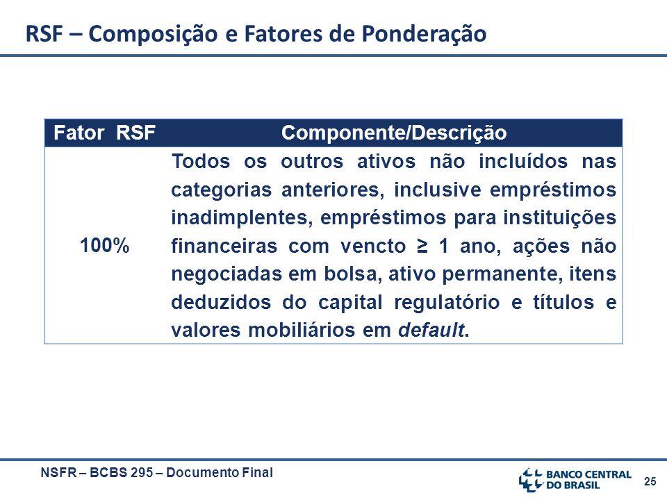 25 NSFR – BCBS 295 – Documento Final RSF – Composição e Fatores de Ponderação Fator RSFComponente/Descrição 100% Todos os outros ativos não incluídos