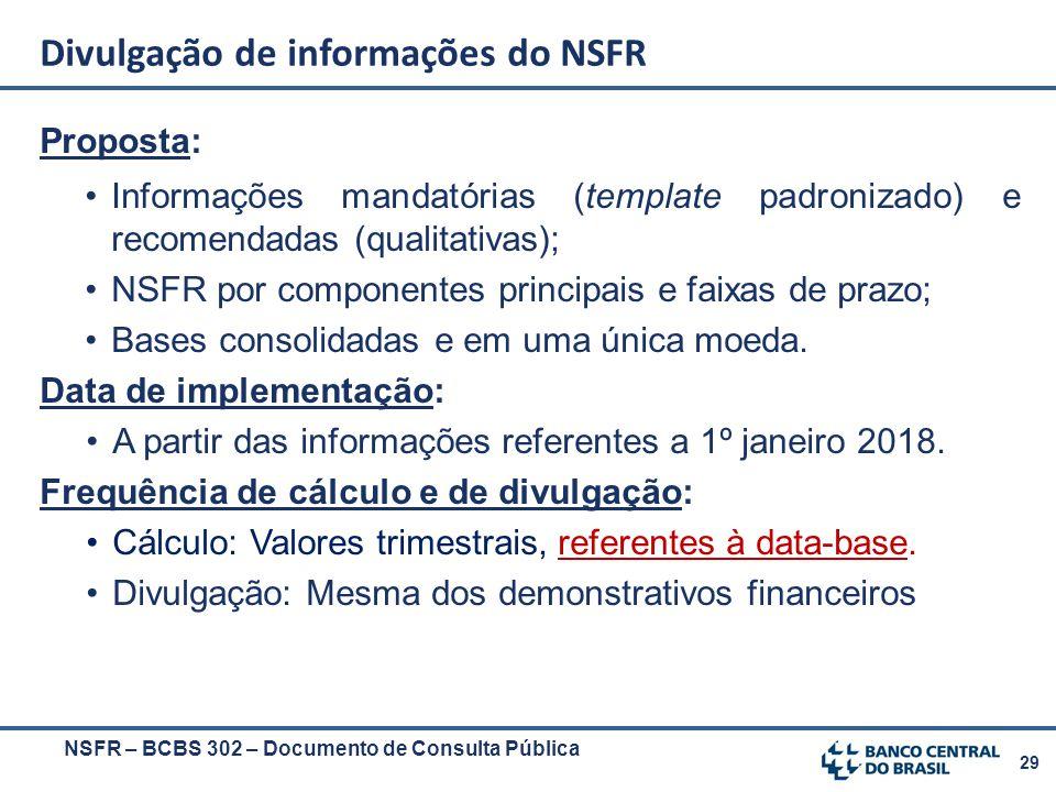 29 Proposta: Informações mandatórias (template padronizado) e recomendadas (qualitativas); NSFR por componentes principais e faixas de prazo; Bases co