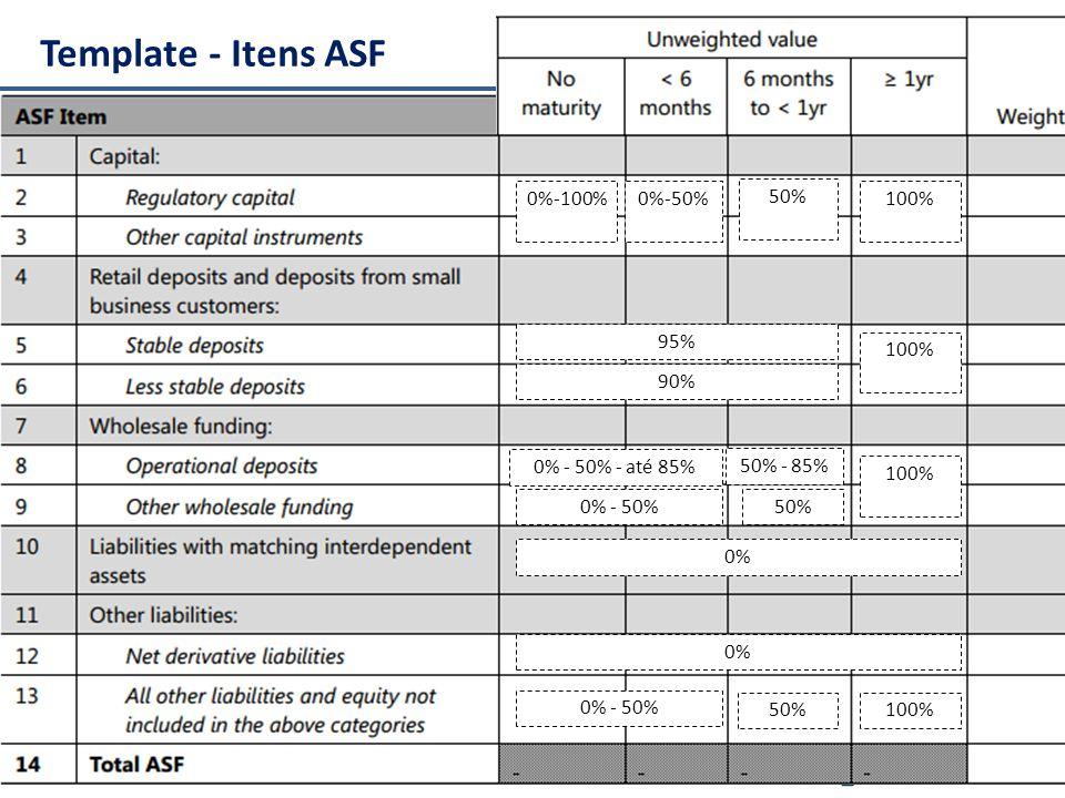 33 Template - Itens ASF 0% - 50%50% 50% - 85% 50% 100% 95% 90% 0% 50%100% 0% - 50% 0%-100%0%-50% 0% - 50% - até 85%