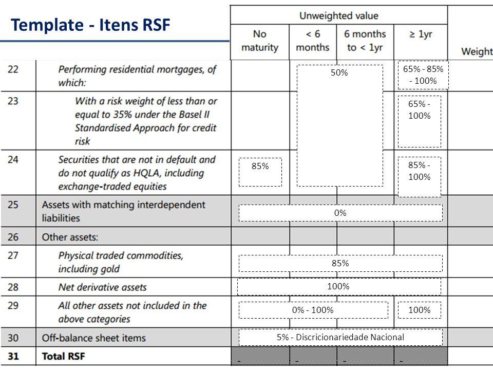 35 Template - Itens RSF 0% - 100% 50% 100% 65% - 100% 85% - 100% 65% - 85% - 100% 85% 0% 100% 5% - Discricionariedade Nacional 85%