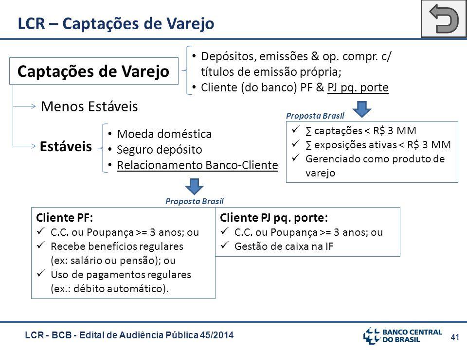 41 LCR - BCB - Edital de Audiência Pública 45/2014 LCR – Captações de Varejo Captações de Varejo Depósitos, emissões & op. compr. c/ títulos de emissã