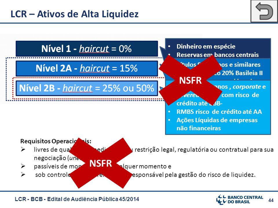 44 LCR - BCB - Edital de Audiência Pública 45/2014 LCR – Ativos de Alta Liquidez Requisitos Operacionais:  livres de qualquer impedimento ou restriçã