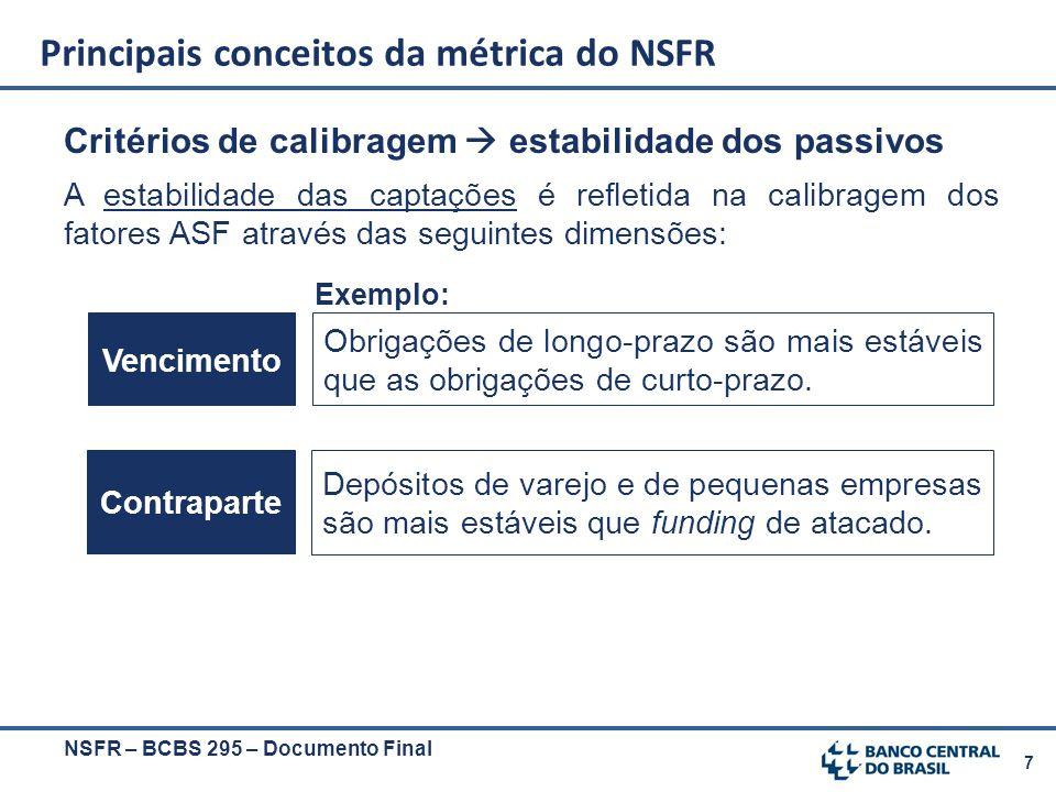 8 Critérios de calibragem  liquidez dos ativos A necessidade de captação estável é refletida na calibragem dos fatores RSF, segundo os seguintes critérios: Principais conceitos da métrica do NSFR Criação de crédito resiliente Exigência de funding estável para uma parcela dos empréstimos para a economia real, a fim de garantir a continuidade desse tipo de intermediação.