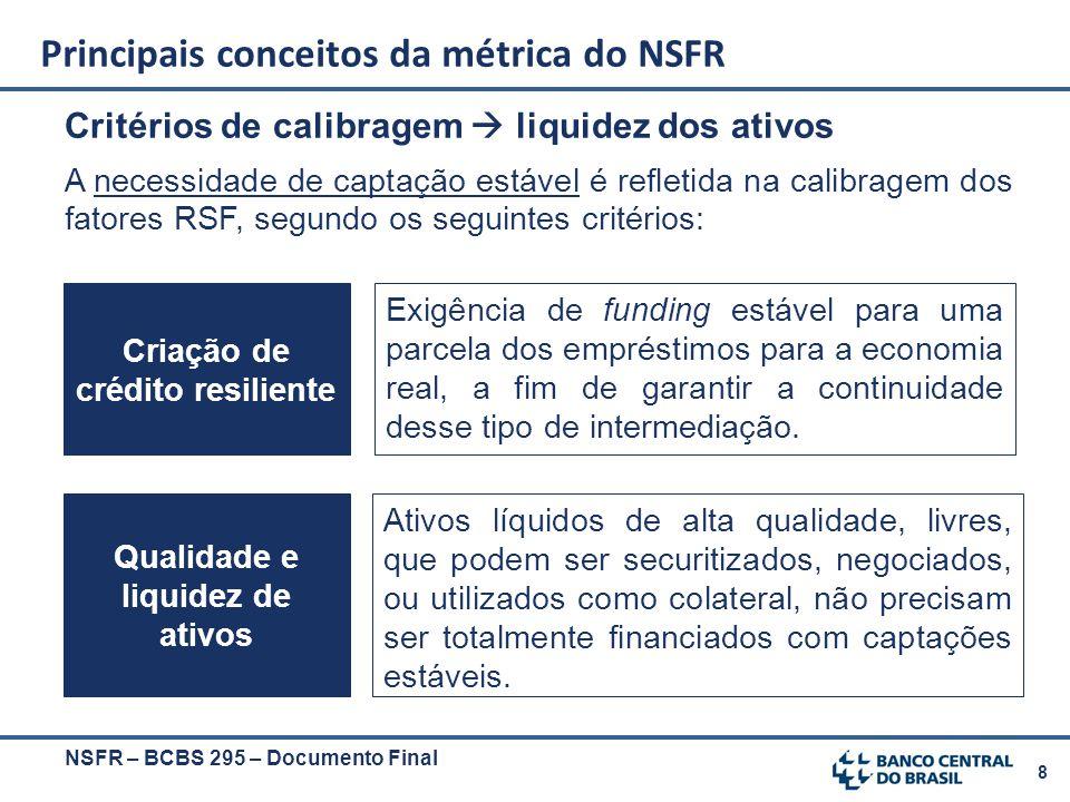 9 Critérios de calibragem  liquidez dos ativos Principais conceitos da métrica do NSFR Atividades fora de balanço Assume-se que pelo menos uma pequena parcela das atividades fora de balanço deverá ser coberta por captações estáveis.