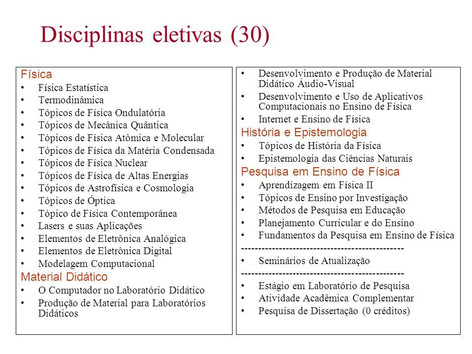 Disciplinas eletivas (30) Física Física Estatística Termodinâmica Tópicos de Física Ondulatória Tópicos de Mecânica Quântica Tópicos de Física Atômica