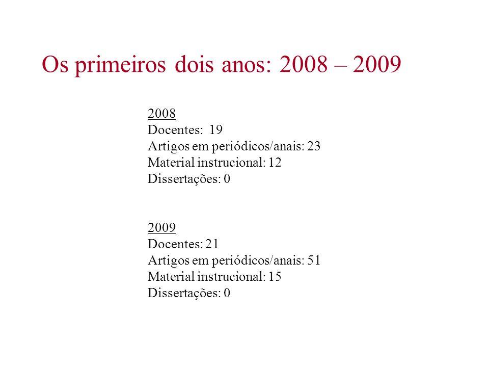 Os primeiros dois anos: 2008 – 2009 2008 Docentes: 19 Artigos em periódicos/anais: 23 Material instrucional: 12 Dissertações: 0 2009 Docentes: 21 Arti
