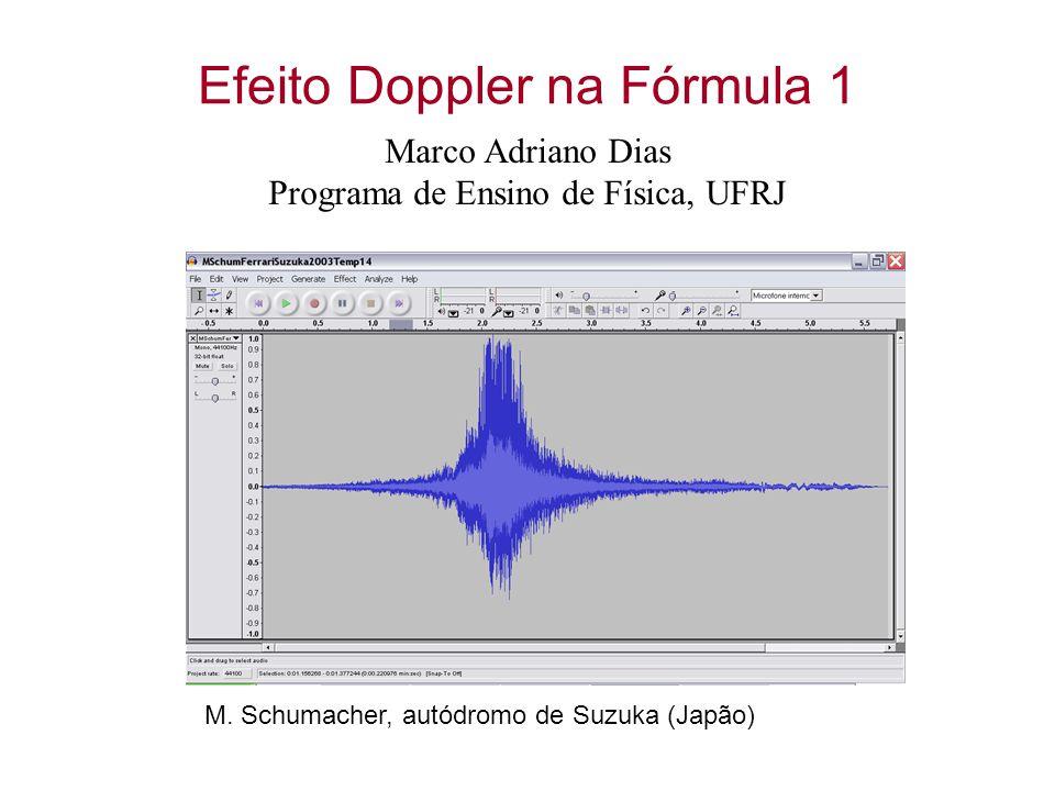 Efeito Doppler na Fórmula 1 Marco Adriano Dias Programa de Ensino de Física, UFRJ M. Schumacher, autódromo de Suzuka (Japão)