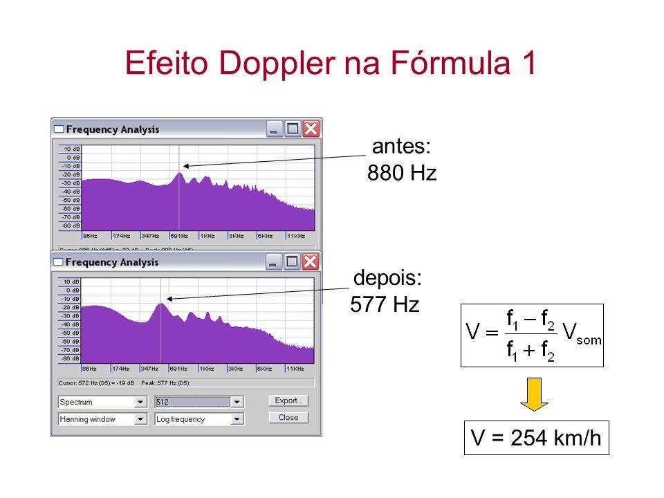 Efeito Doppler na Fórmula 1 antes: 880 Hz depois: 577 Hz V = 254 km/h