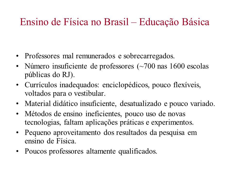Ensino de Física no Brasil – Educação Básica Professores mal remunerados e sobrecarregados. Número insuficiente de professores (~700 nas 1600 escolas
