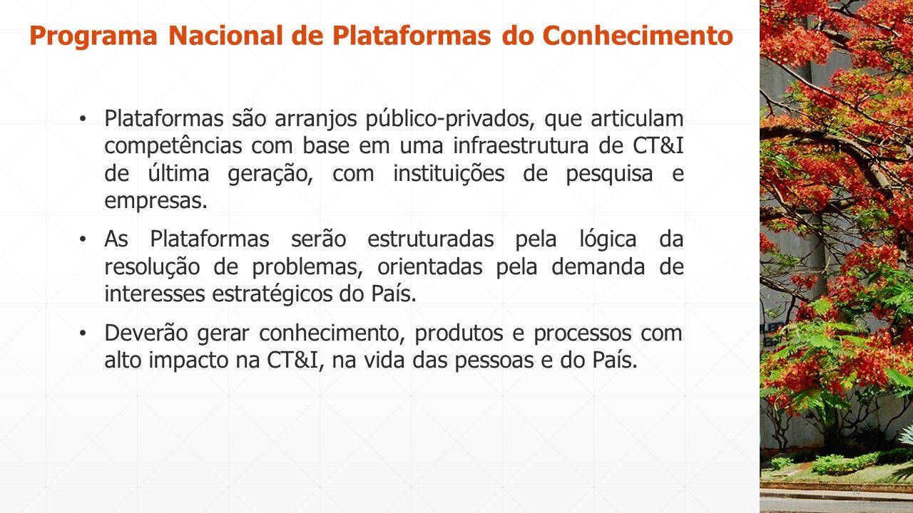 14 Plataformas são arranjos público-privados, que articulam competências com base em uma infraestrutura de CT&I de última geração, com instituições de