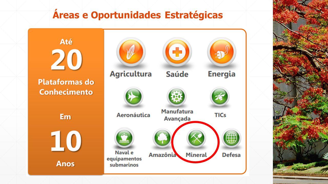 15 Áreas e Oportunidades Estratégicas
