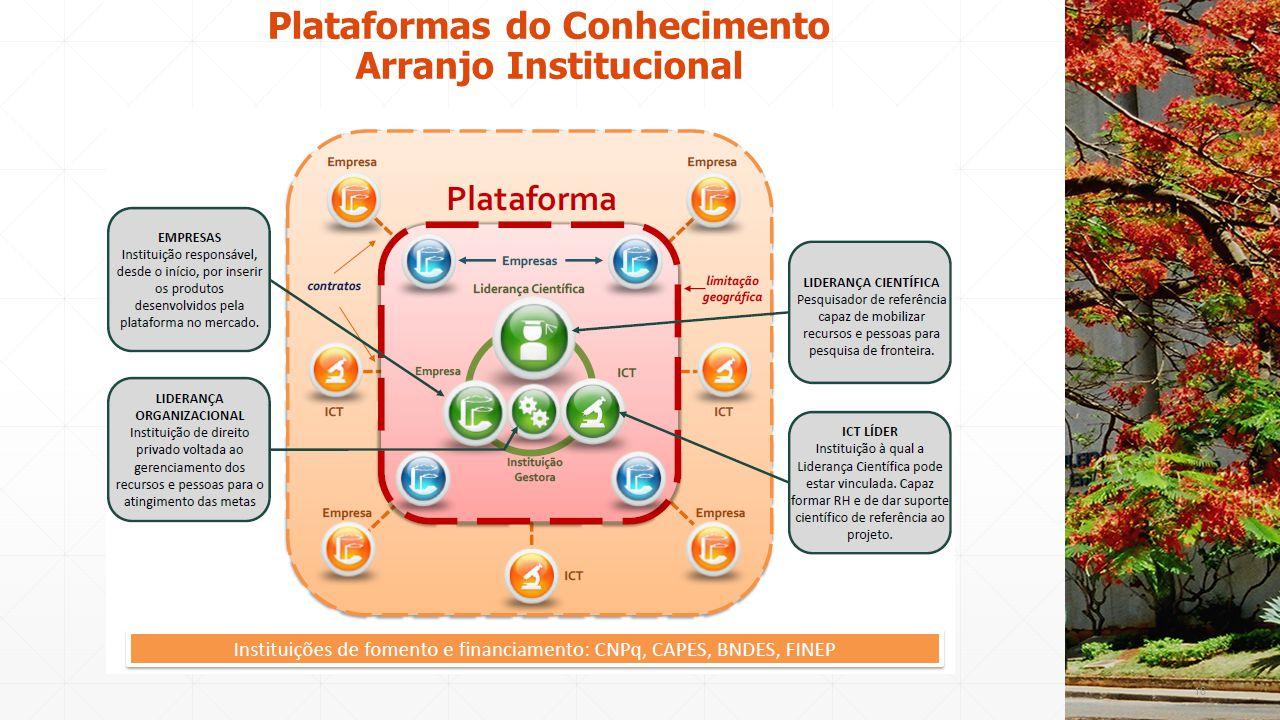 16 Plataformas do Conhecimento Arranjo Institucional