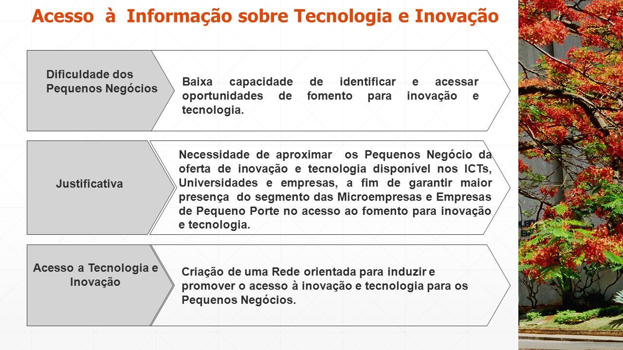 Dificuldade dos Pequenos Negócios Justificativa Baixa capacidade de identificar e acessar oportunidades de fomento para inovação e tecnologia. Necessi