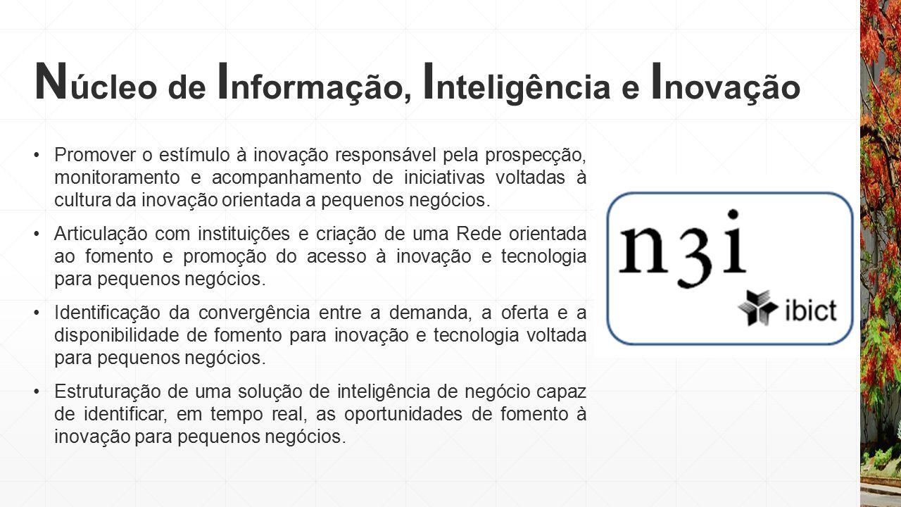 N úcleo de I nformação, I nteligência e I novação Promover o estímulo à inovação responsável pela prospecção, monitoramento e acompanhamento de inicia