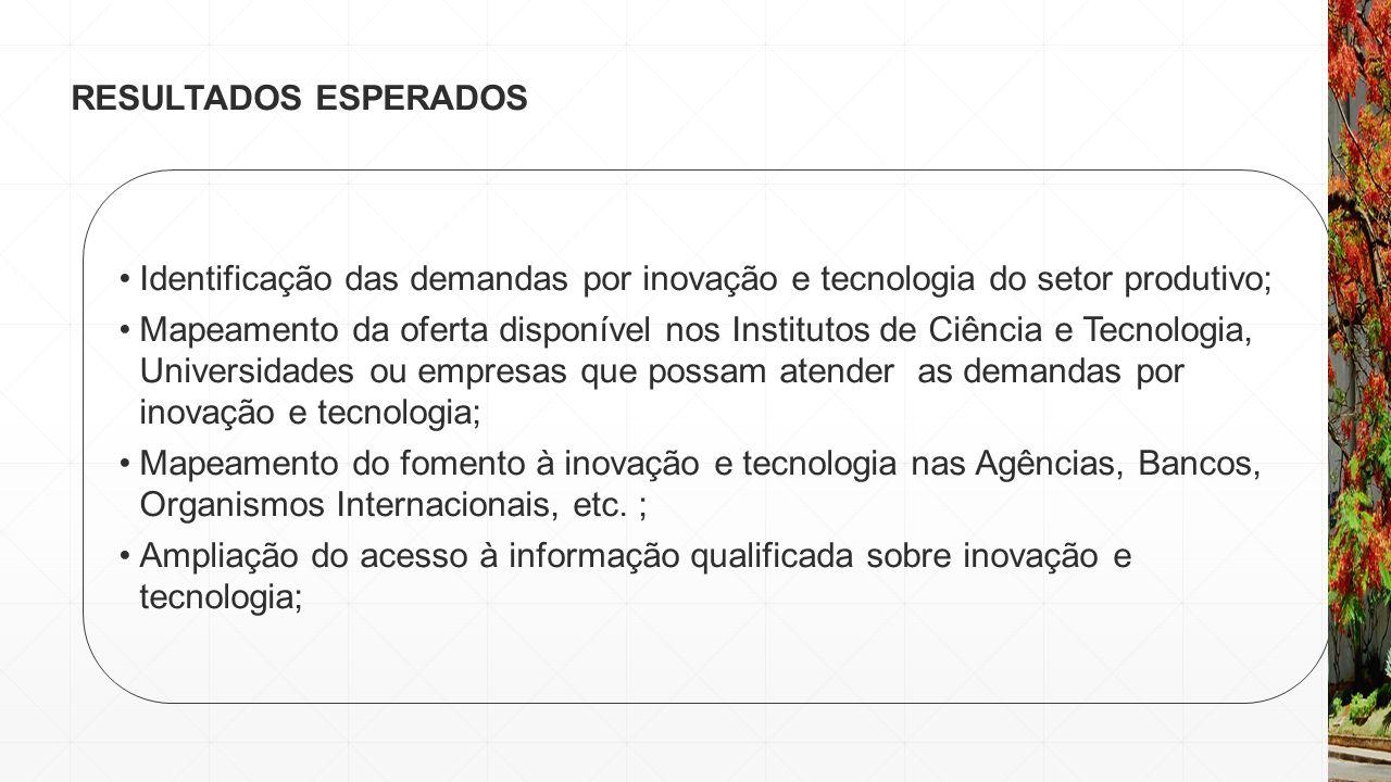 RESULTADOS ESPERADOS Identificação das demandas por inovação e tecnologia do setor produtivo; Mapeamento da oferta disponível nos Institutos de Ciênci
