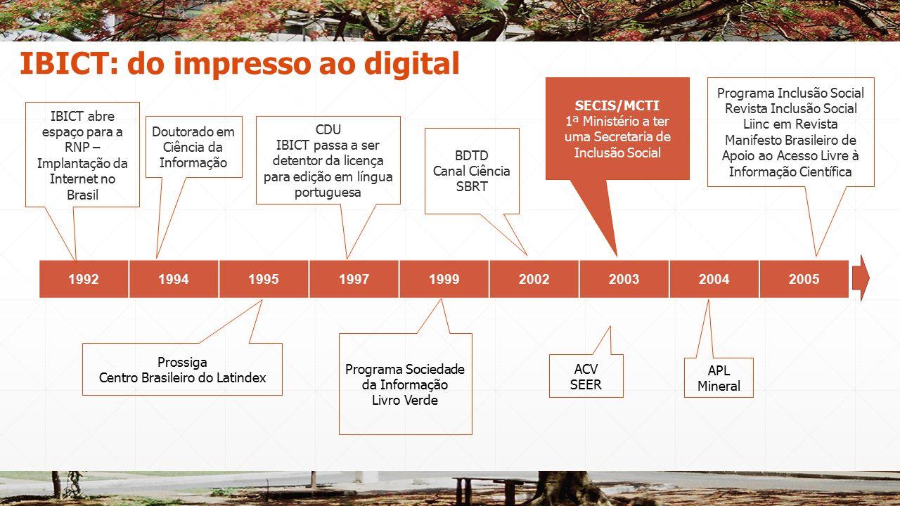 199219941995199719992002200320042005 Prossiga Centro Brasileiro do Latindex Doutorado em Ciência da Informação IBICT abre espaço para a RNP – Implanta