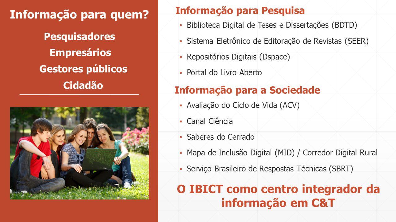 Informação para quem? Informação para a Sociedade O IBICT como centro integrador da informação em C&T Informação para Pesquisa Pesquisadores Empresári