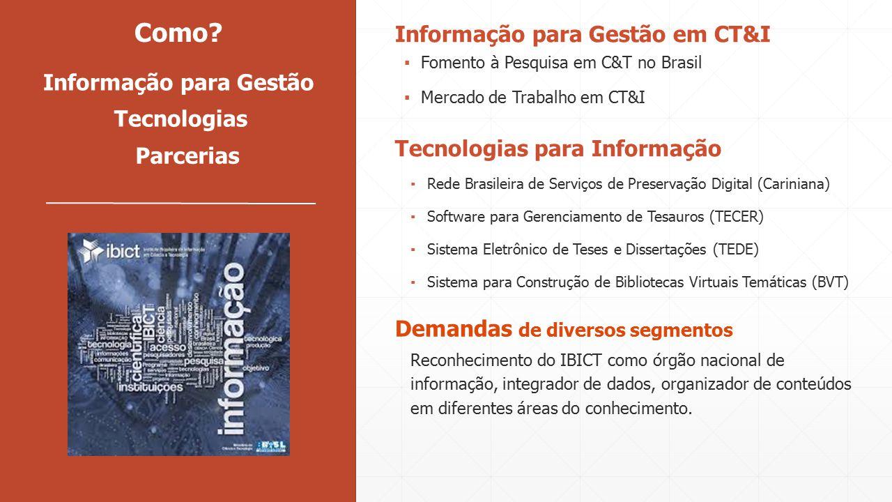 Como? Informação para Gestão em CT&I Tecnologias para Informação Informação para Gestão Tecnologias Parcerias ▪ Fomento à Pesquisa em C&T no Brasil ▪