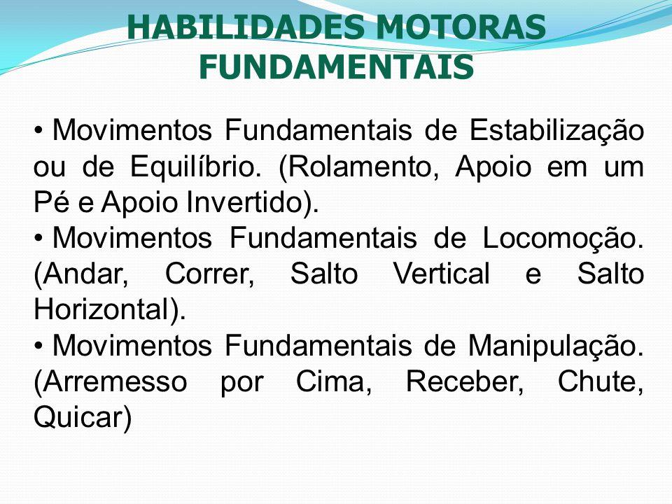 HABILIDADES MOTORAS FUNDAMENTAIS Movimentos Fundamentais de Estabilização ou de Equilíbrio. (Rolamento, Apoio em um Pé e Apoio Invertido). Movimentos