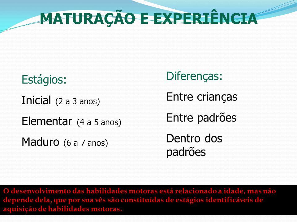 MATURAÇÃO E EXPERIÊNCIA Estágios: Inicial (2 a 3 anos) Elementar (4 a 5 anos) Maduro (6 a 7 anos) Diferenças: Entre crianças Entre padrões Dentro dos