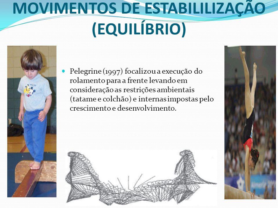 MOVIMENTOS DE ESTABILILIZAÇÃO (EQUILÍBRIO) Pelegrine (1997) focalizou a execução do rolamento para a frente levando em consideração as restrições ambi
