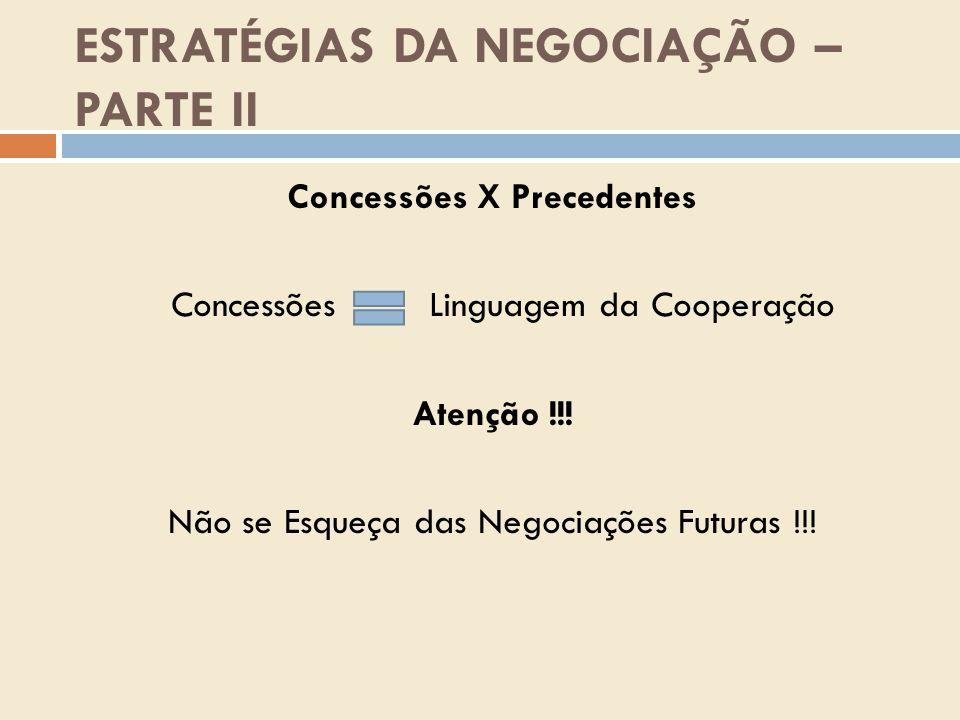 ESTRATÉGIAS DA NEGOCIAÇÃO – PARTE II Concessões X Precedentes Concessões Linguagem da Cooperação Atenção !!.