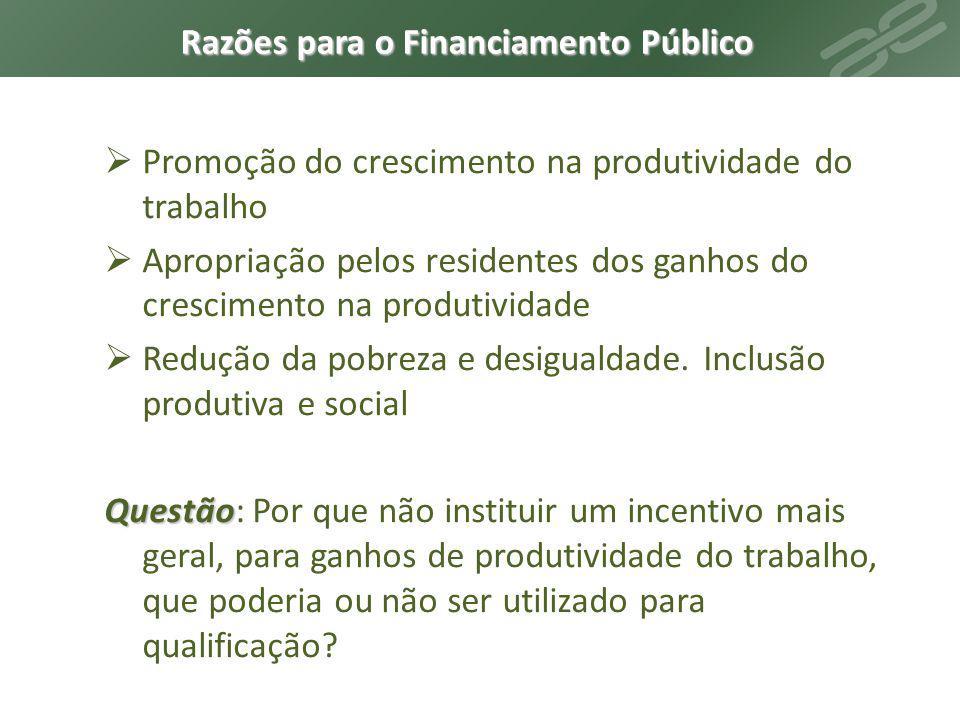  Promoção do crescimento na produtividade do trabalho  Apropriação pelos residentes dos ganhos do crescimento na produtividade  Redução da pobreza