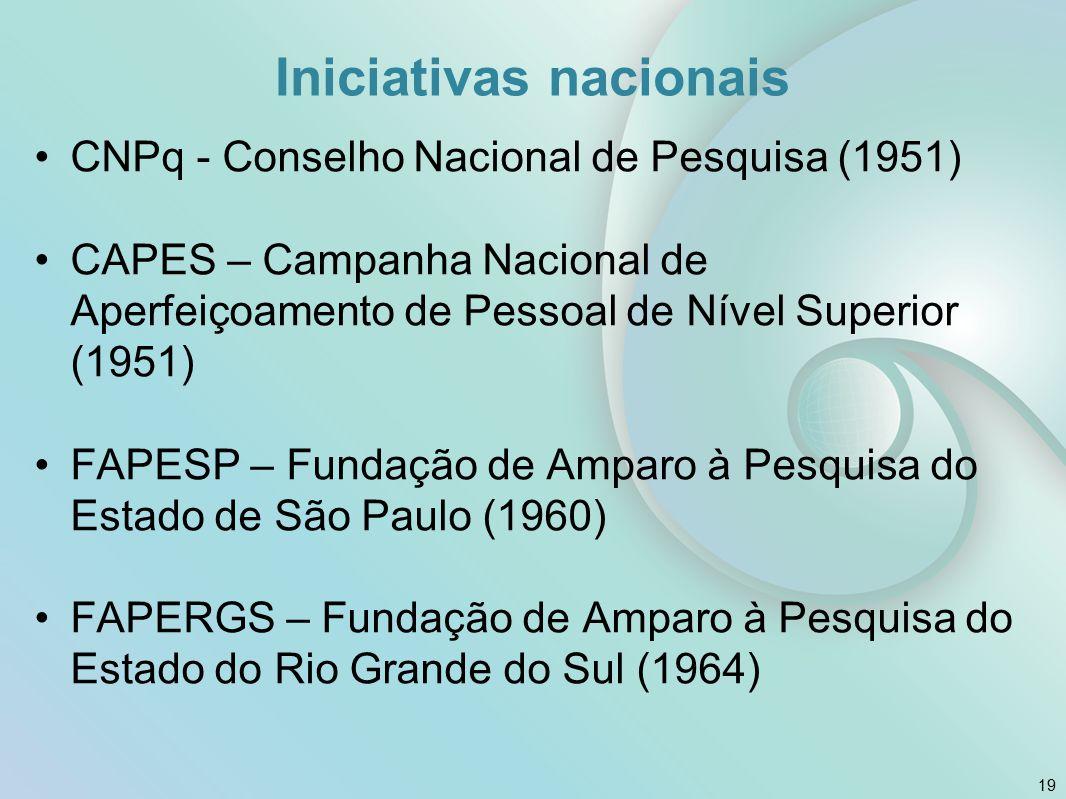 CNPq - Conselho Nacional de Pesquisa (1951) CAPES – Campanha Nacional de Aperfeiçoamento de Pessoal de Nível Superior (1951) FAPESP – Fundação de Amparo à Pesquisa do Estado de São Paulo (1960) FAPERGS – Fundação de Amparo à Pesquisa do Estado do Rio Grande do Sul (1964) 19 Iniciativas nacionais