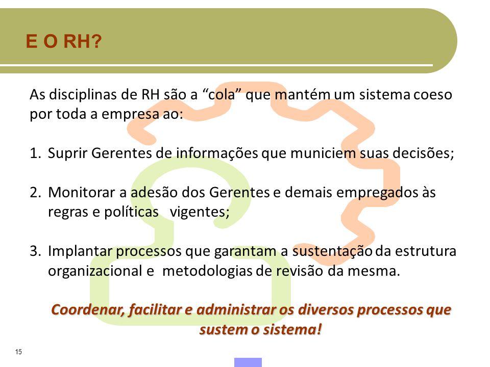 As disciplinas de RH são a cola que mantém um sistema coeso por toda a empresa ao: 1.Suprir Gerentes de informações que municiem suas decisões; 2.Monitorar a adesão dos Gerentes e demais empregados às regras e políticas vigentes; 3.Implantar processos que garantam a sustentação da estrutura organizacional e metodologias de revisão da mesma.