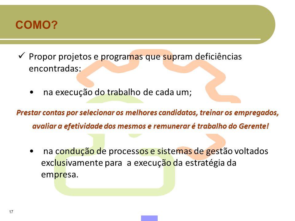 Propor projetos e programas que supram deficiências encontradas: na execução do trabalho de cada um; no alinhamento de comportamentos aos valores da e