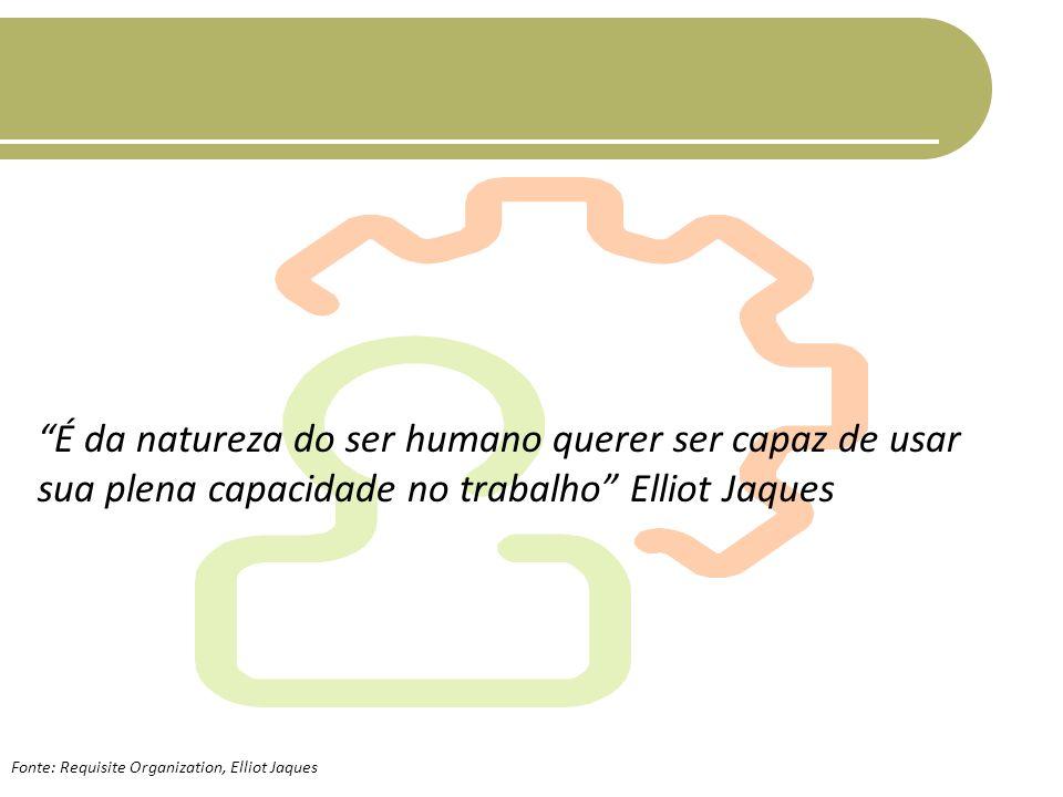 """""""É da natureza do ser humano querer ser capaz de usar sua plena capacidade no trabalho"""" Elliot Jaques Fonte: Requisite Organization, Elliot Jaques"""