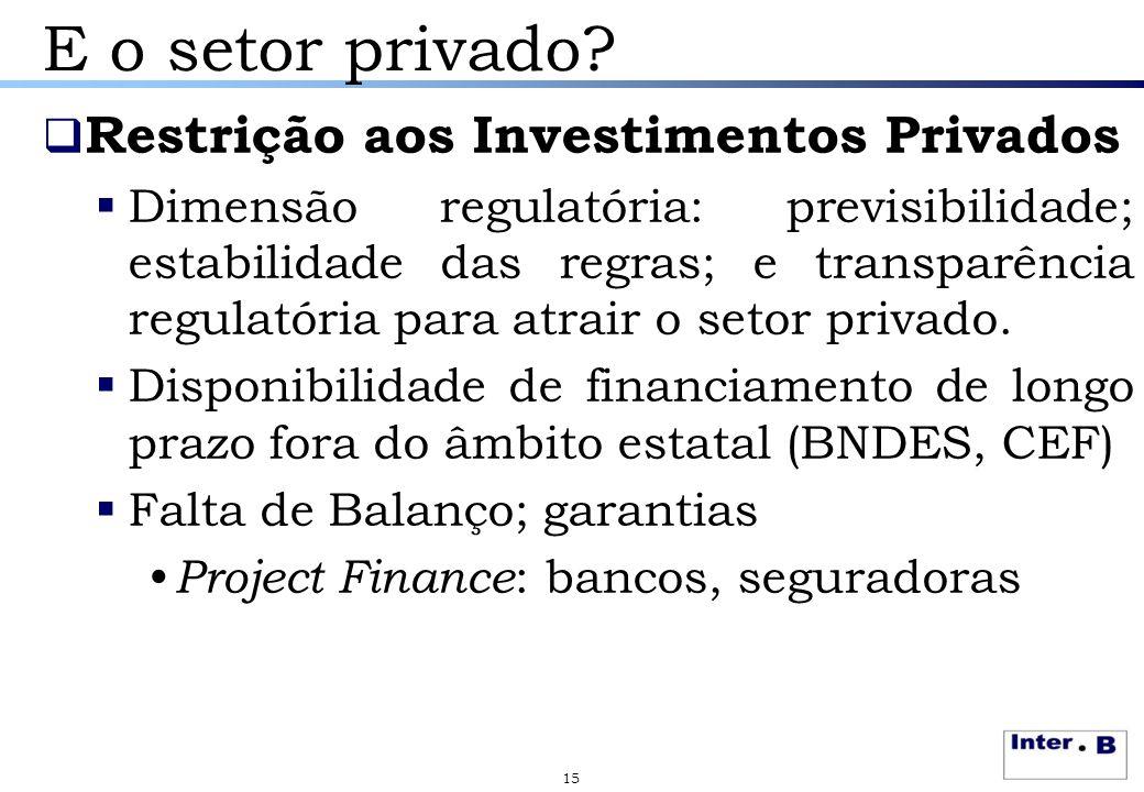 E o setor privado?  Restrição aos Investimentos Privados  Dimensão regulatória: previsibilidade; estabilidade das regras; e transparência regulatóri