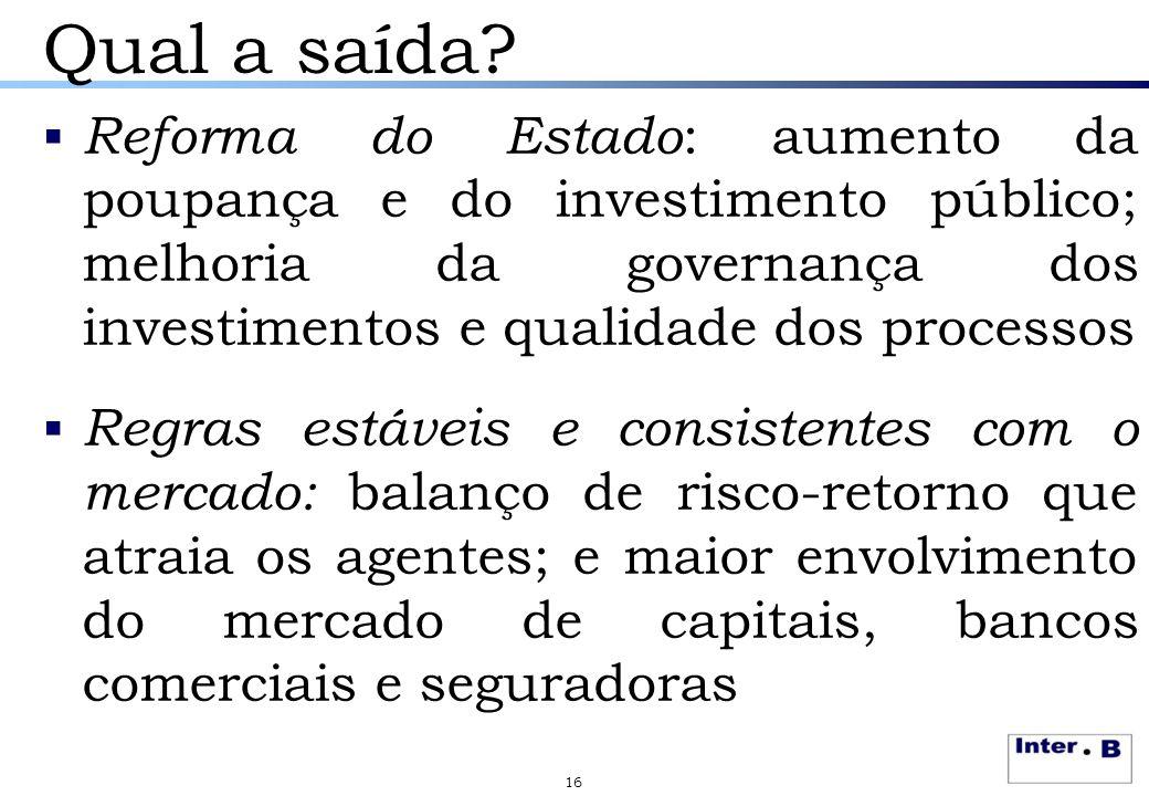 Qual a saída?  Reforma do Estado : aumento da poupança e do investimento público; melhoria da governança dos investimentos e qualidade dos processos