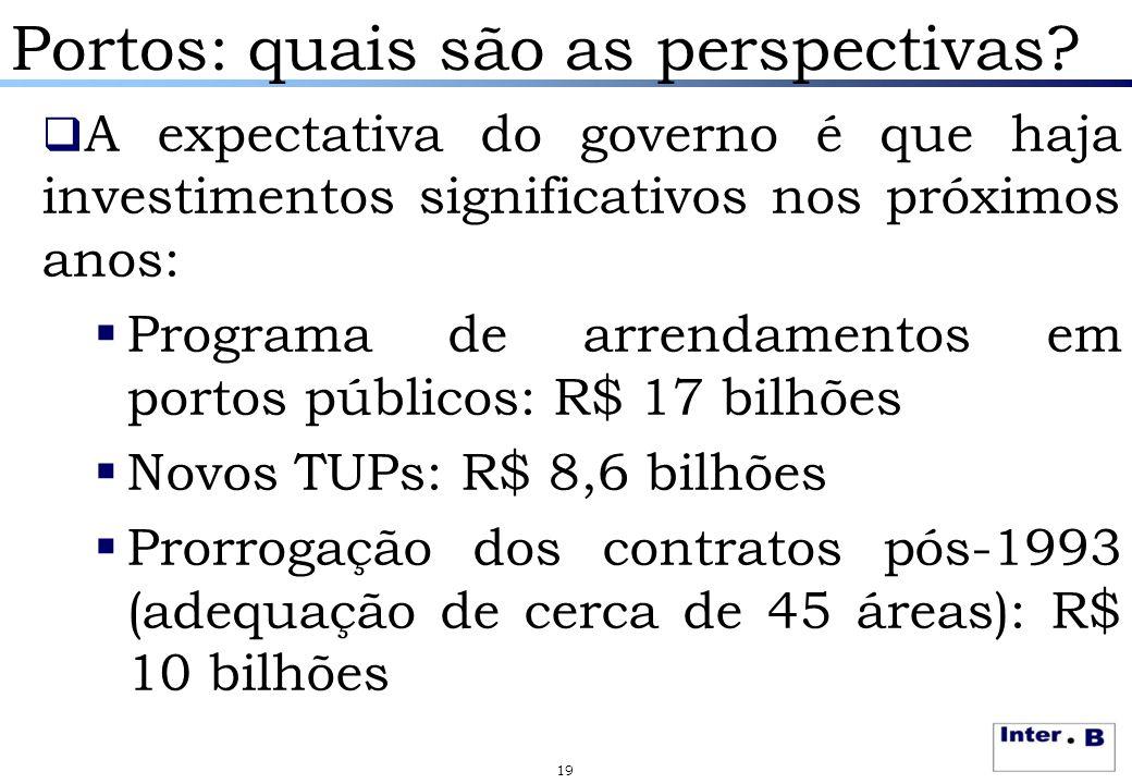 Portos: quais são as perspectivas?  A expectativa do governo é que haja investimentos significativos nos próximos anos:  Programa de arrendamentos e
