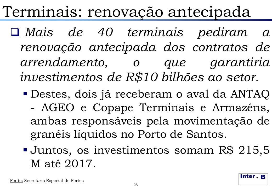 Terminais: renovação antecipada  Mais de 40 terminais pediram a renovação antecipada dos contratos de arrendamento, o que garantiria investimentos de