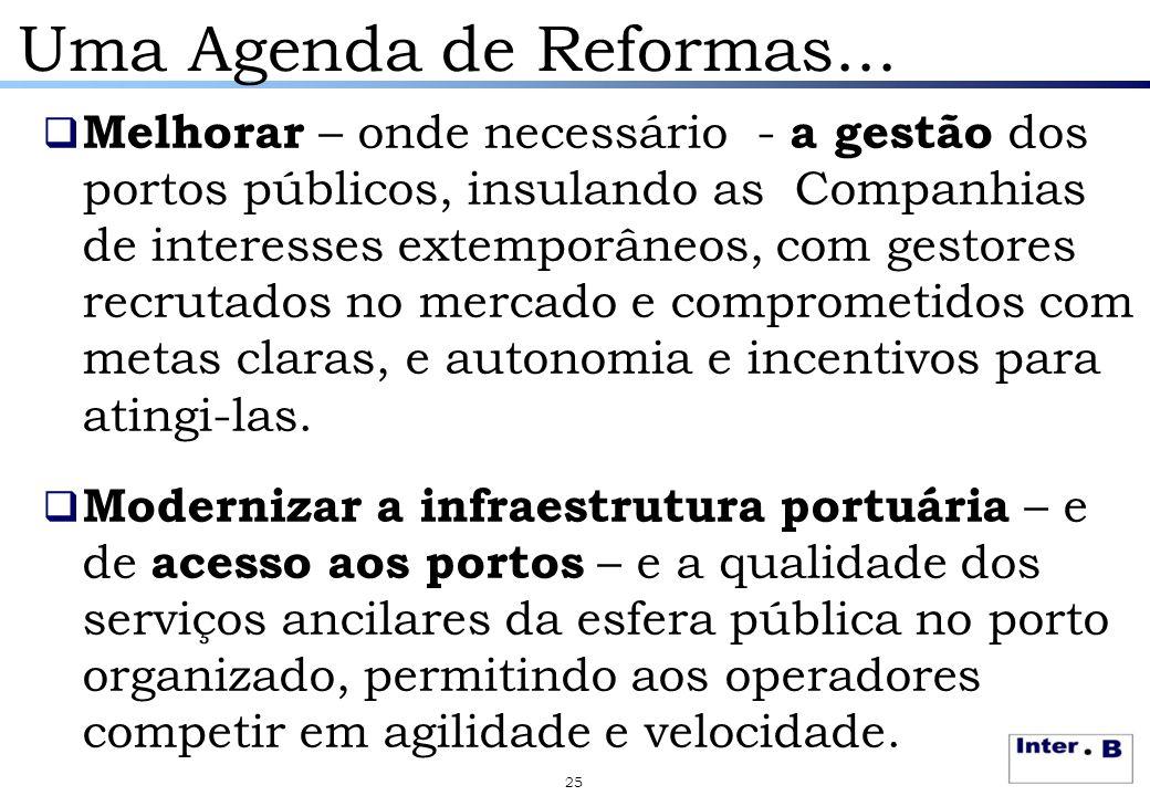 Uma Agenda de Reformas...  Melhorar – onde necessário - a gestão dos portos públicos, insulando as Companhias de interesses extemporâneos, com gestor