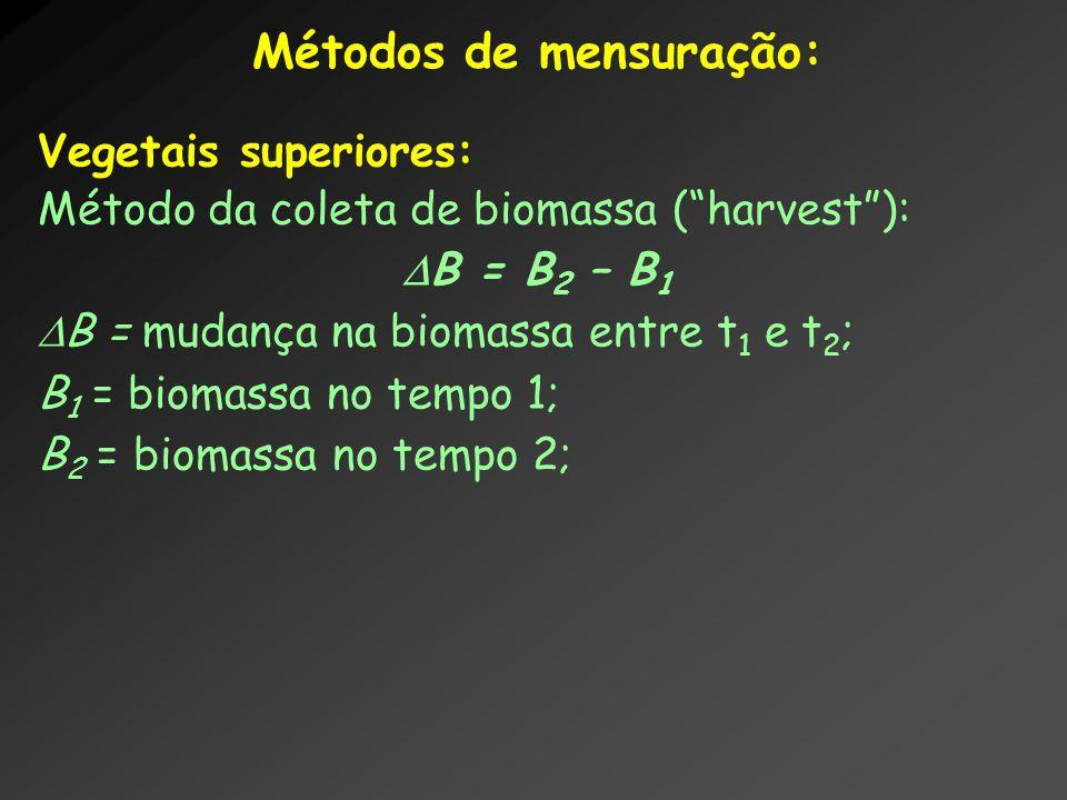 """Métodos de mensuração: Vegetais superiores: Método da coleta de biomassa (""""harvest""""):  B = B 2 – B 1  B = mudança na biomassa entre t 1 e t 2 ; B 1"""