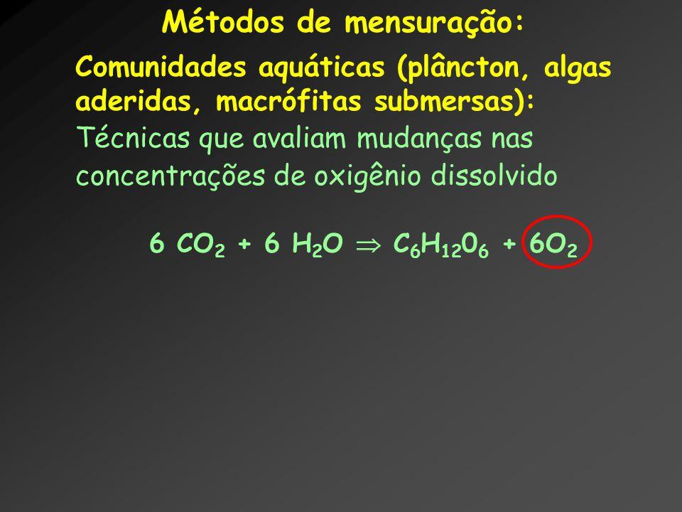 Métodos de mensuração: Comunidades aquáticas (plâncton, algas aderidas, macrófitas submersas): Técnicas que avaliam mudanças nas concentrações de oxig