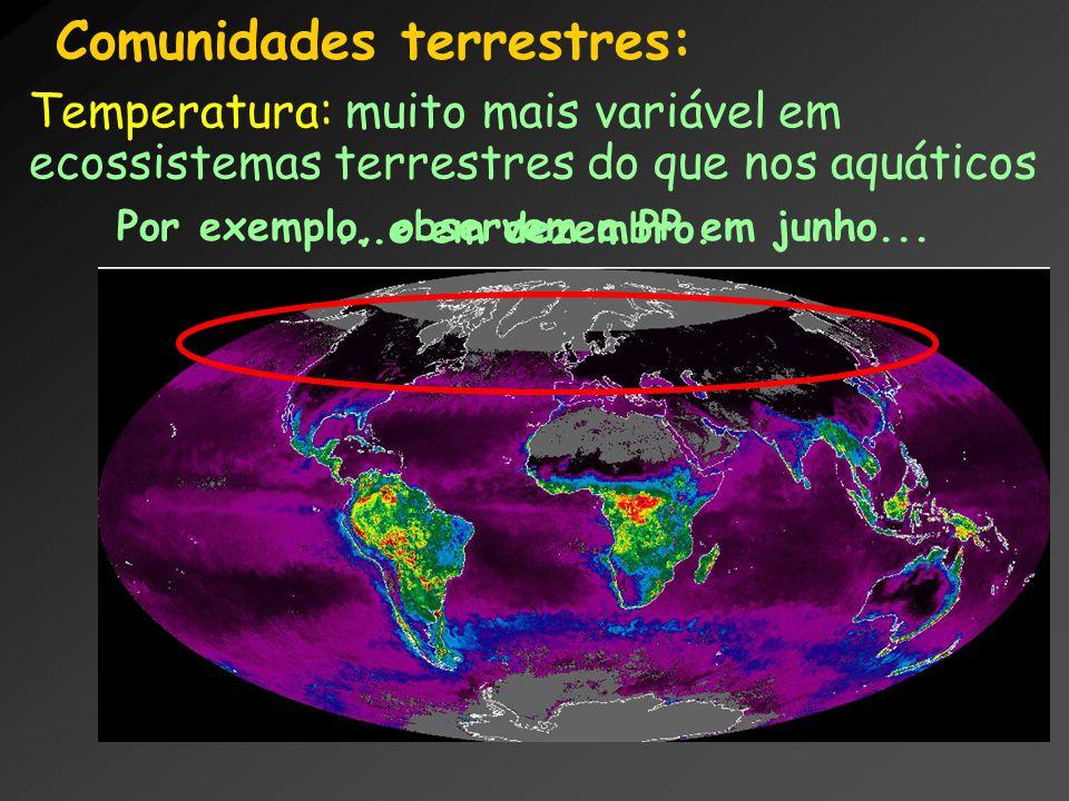 Comunidades terrestres: Temperatura: muito mais variável em ecossistemas terrestres do que nos aquáticos Por exemplo, observem a PP em junho......e em
