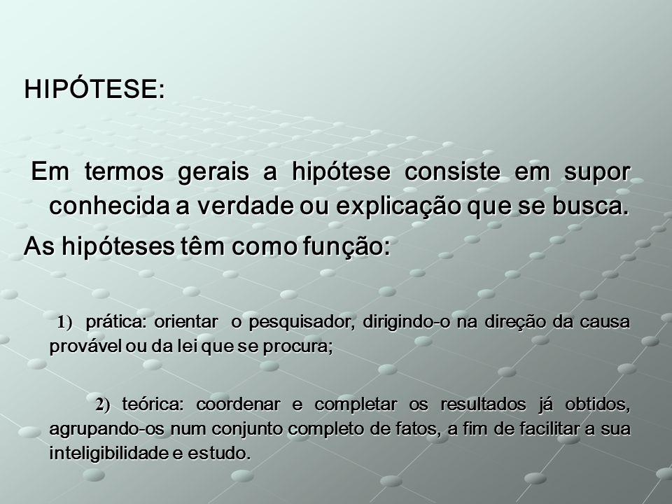 HIPÓTESE: Em termos gerais a hipótese consiste em supor conhecida a verdade ou explicação que se busca.