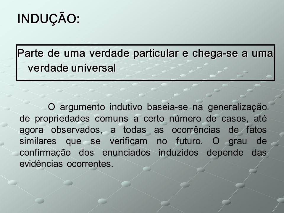 INDUÇÃO: Parte de uma verdade particular e chega-se a uma verdade universal O argumento indutivo baseia-se na generalização de propriedades comuns a c
