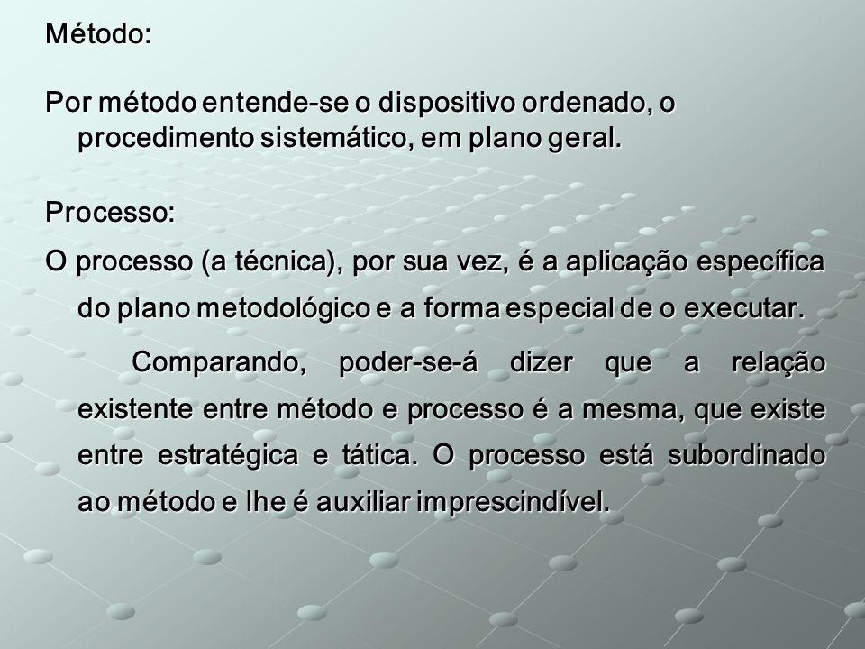 Método: Por método entende-se o dispositivo ordenado, o procedimento sistemático, em plano geral.