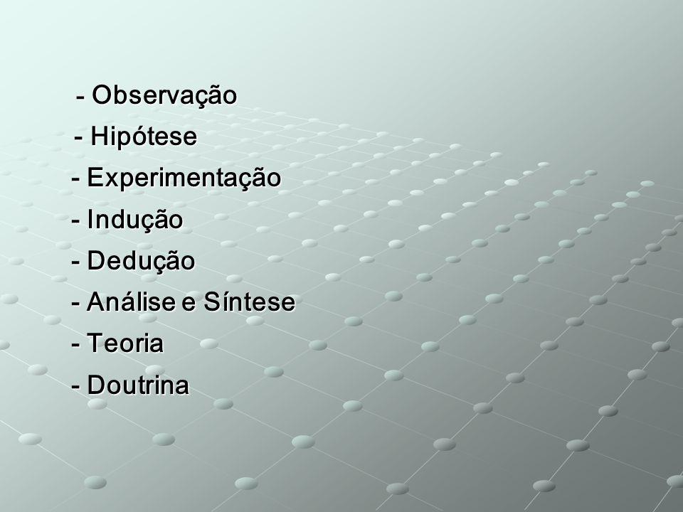 - Observação - Observação - Hipótese - Hipótese - Experimentação - Experimentação - Indução - Indução - Dedução - Dedução - Análise e Síntese - Análise e Síntese - Teoria - Teoria - Doutrina - Doutrina