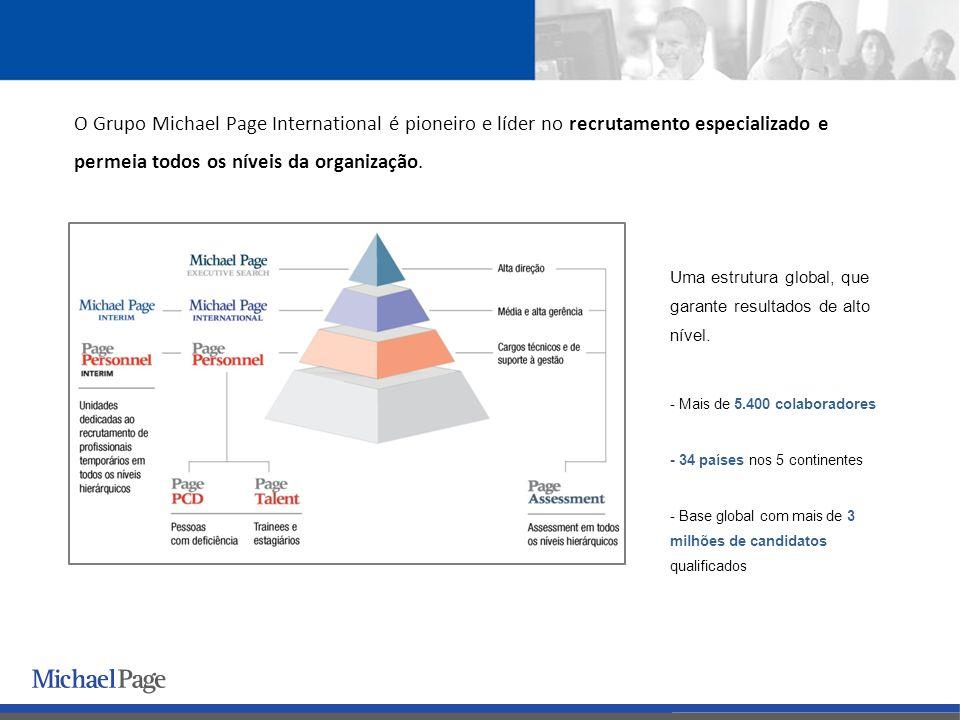 O papel do executivo de Gestão de Pessoas é traduzir o planejamento estratégico (longo prazo) da empresa em ações que criem / fortaleçam sua cultura.