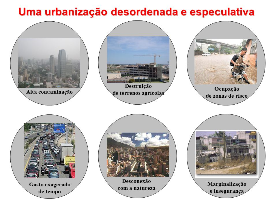 Uma urbanização desordenada e especulativa Alta contaminação Destruição de terrenos agrícolas Ocupação de zonas de risco Gasto exagerado de tempo Desc