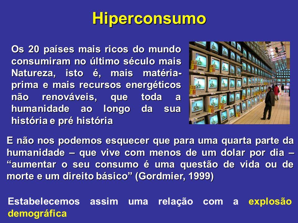 Hiperconsumo Os 20 países mais ricos do mundo consumiram no último século mais Natureza, isto é, mais matéria- prima e mais recursos energéticos não r