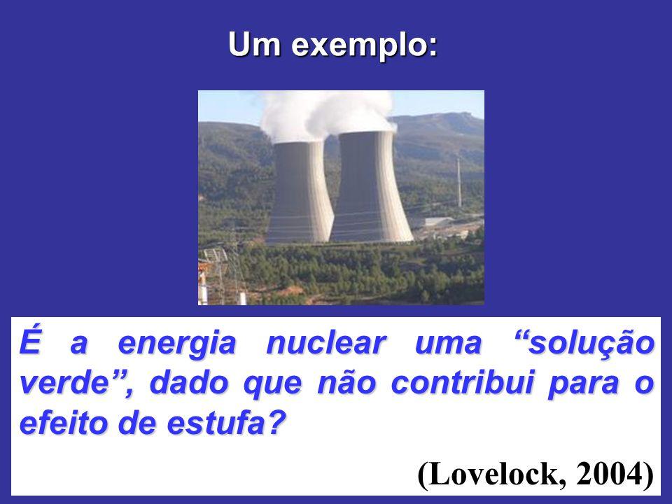 """É a energia nuclear uma """"solução verde"""", dado que não contribui para o efeito de estufa? (Lovelock, 2004) Um exemplo:"""
