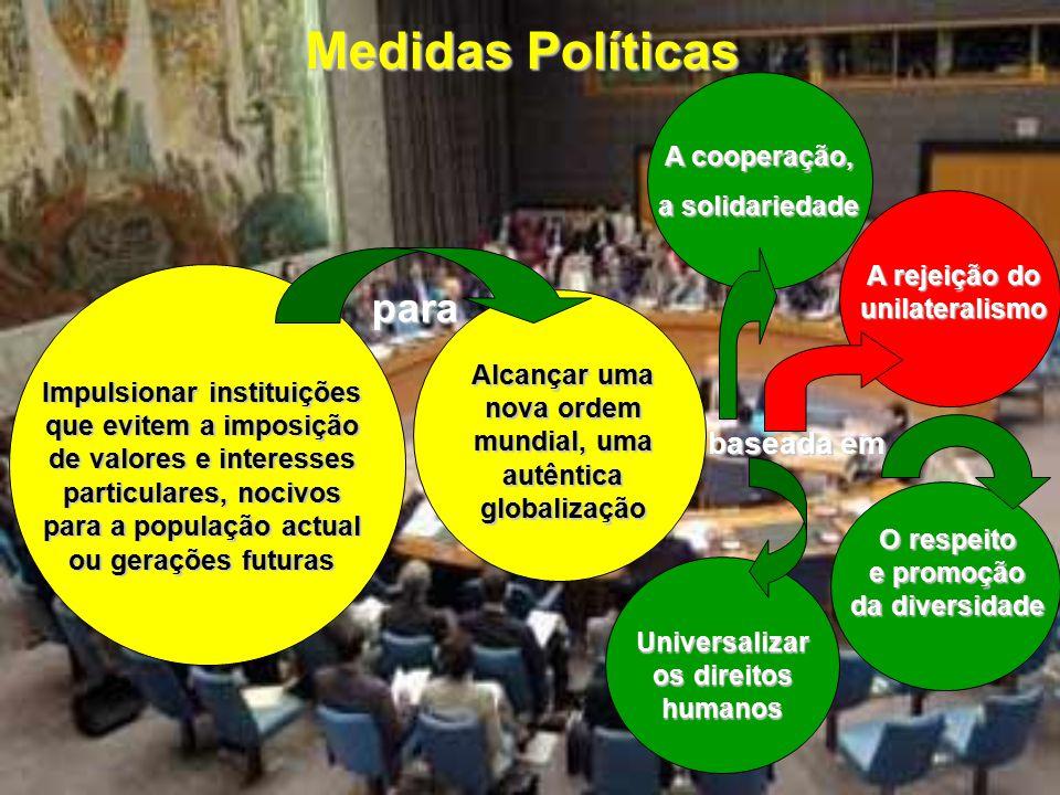 Medidas Políticas Impulsionar instituições que evitem a imposição de valores e interesses particulares, nocivos para a população actual ou gerações fu