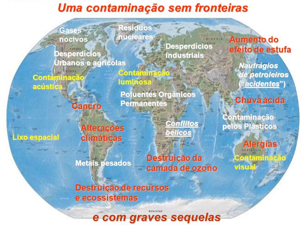 Metais pesados Desperdícios Urbanos e agrícolas Resíduos nucleares Poluentes Orgânicos Permanentes Contaminação pelos Plásticos Alterações climáticas