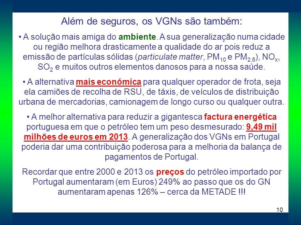 10 Além de seguros, os VGNs são também: A solução mais amiga do ambiente. A sua generalização numa cidade ou região melhora drasticamente a qualidade